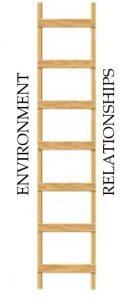 boca-lead-ladder
